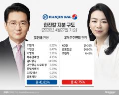 조원태 '임시휴전' 공개 제안···3자 연합 수용할까?