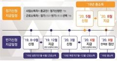 '근로·자녀장려금' 신청 접수 시작···자격요건·신청기간은?