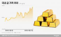 코로나 19에 제대로 꼬인 자본시장…금·증시 상승 채권은 하락