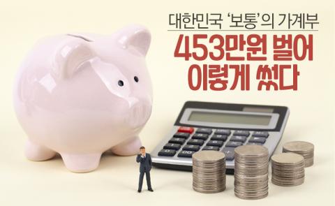 대한민국 '보통'의 가계부…453만원 벌어 이렇게 썼다