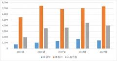 한국사회복지협의회, '코로나19' 취약계층 돕는다...사랑나눔실천 1인1계좌 갖기