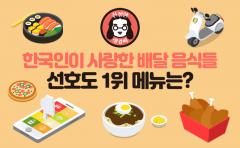 한국인이 사랑한 배달 음식들…선호도 1위 메뉴는?