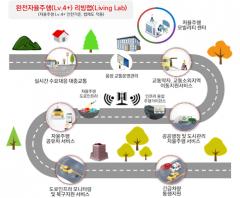 국토교통진흥원, '완전자율주행 기술개발' 착수···4053억 규모