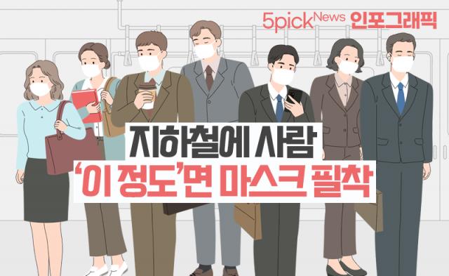[인포그래픽 뉴스]지하철에 사람 '이 정도'면 마스크 필착