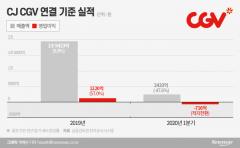 CJ CGV, 상영관 30% 닫는다…신규 출점 중단