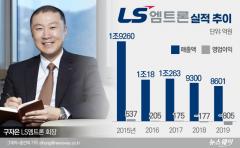 구자은 회장의 LS엠트론, 실적 또 '난망'…코로나19에 기계·부품 부문 악영향