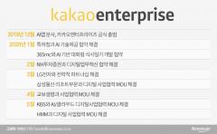 카카오엔터프라이즈, AI·메신저→사업 확대 '박차'