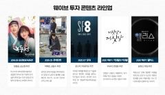 웨이브, 오리지널 콘텐츠 8편 투자…연 600억 투입