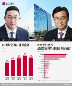 김명환 LG화학 배터리 연구소장에 전권 위임한 구광모