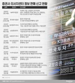 """""""재주는 곰이 돈은 왕서방이""""… 얌체 유튜버에 골머리 앓는 증권사"""