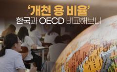 '개천 용 비율' 한국과 OECD 비교해보니