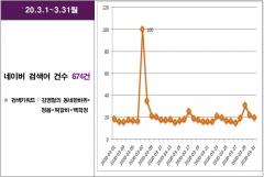 정읍시, '숨겨진 매력 알리기'…방송을 통한 홍보 효과 '톡톡'