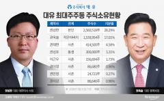 삼촌이 1대 주주 조카 겨낭?…대유 경영권 분쟁 '해프닝'