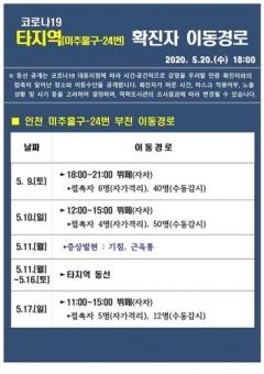 '인천 확진' 男 택시기사, 부천지역 뷔페서 10시간 체류…15명 접촉