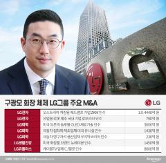 [구광모 총수 2년③]코로나19 리스크 부담···'위기대응·신사업' 과제로