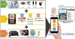배화여대, 디지털 사회혁신 프로젝트 공모사업 선정