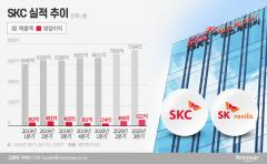 'SK넥실리스 효과' SKC 커지는 실적 기대감
