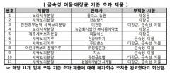 한국소비자원, 새싹보리 쇳가루 업체 11곳 공개…대장균도 검출