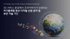 아이콘루프, 정보통신기획평가원 DID 연구개발 합류