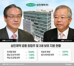삼진제약 경영승계 본격화…오너2세 지분확보 '잰걸음'