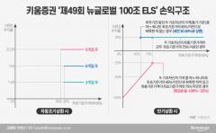"""연 30% 고수익 ELS의 유혹…""""이게 가능해?"""""""