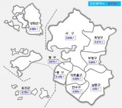 인천시, 부평동 금강제화 건물 용지 가장 비싼 땅…㎡당 1천275만원