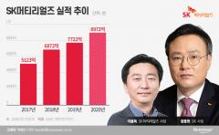 이용욱, 매출 '1조 클럽' 넘보는 SK머티리얼즈 진두지휘