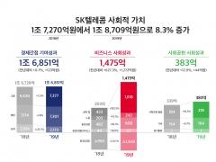 """박정호 SKT 사장 """"ICT로 사회위기 극복 전념"""""""