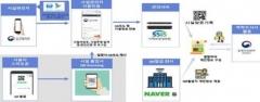 오늘부터 서울·인천·대전, 클럽-노래방-영화관 등 'QR코드 출입' 시범 운영