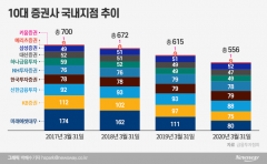 '비대면 거래' 늘자…1분기에만 증권사 지점 20곳 '폐업'
