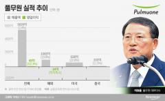 코로나 수혜 실적 고공행진 '풀무원' …해외시장 징크스 벗어날까