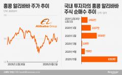 위기 속 빛 발하는 원정개미의 투자…이번엔 홍콩 '알리바바'