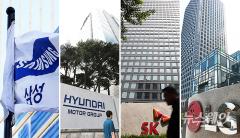 '기업규제 3법' 올 연말 시행…대기업 영향 살펴보니