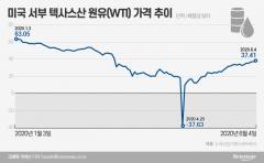 """'원금 반토막' 원유 DLS…""""아직 1조 시한폭탄 째깍째깍"""""""
