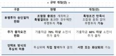 산업은행-성장금융-한국벤처투자, LP 협의체 구성