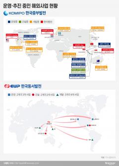 실적 '고공행진' 중부·동서발전…신재생·해외시장 성과 '쑥쑥'