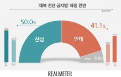 대북전단살포금지법, 찬성 50% vs 반대 41%