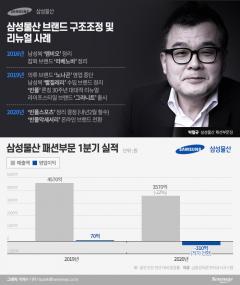 박철규의 결단…삼성패션 야심작 '빈폴스포츠' 흥행실패 결국 철수