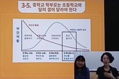 전남교육청, 찾아가는 '사춘기 학부모 되기' 교육