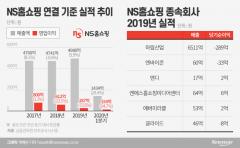 양재터미널 부지 개발 물꼬 트인 'NS홈쇼핑'… 신사업 탄력