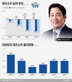 제주소주 '푸른밤' 흥행참패···자금난에 이마트 수혈