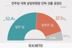 민주당 단독 원구성 '잘한 일' 52.4% vs '잘못한 일' 37.5%