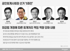 총선 열기 못지 않았던 '회계수장 선거'…삼일회계법인 김영식 대표 당선