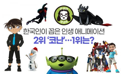 한국인이 꼽은 인생 애니메이션 2위 '코난'…1위는?