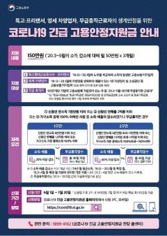 특고·자영업자·프리랜서 '긴급 고용안정지원금' 오늘(22일)부터 접수