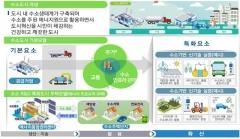 국토부-국토교통과학기술진흥원, 수소 시범도시 인프라 기술개발 본격 착수