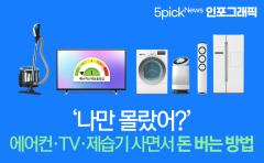'나만 몰랐어?' 에어컨·TV·제습기 사면서 돈 버는 방법