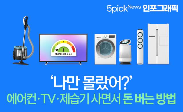 [인포그래픽 뉴스]'나만 몰랐어?' 에어컨·TV·제습기 사면서 돈 버는 방법