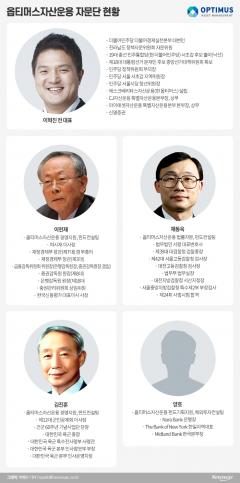 이혁진 前 대표의 화려한 '연줄'(종합)