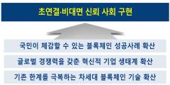 정부, DID 활성화 추진…원천기술‧생태계 조성 '박차'